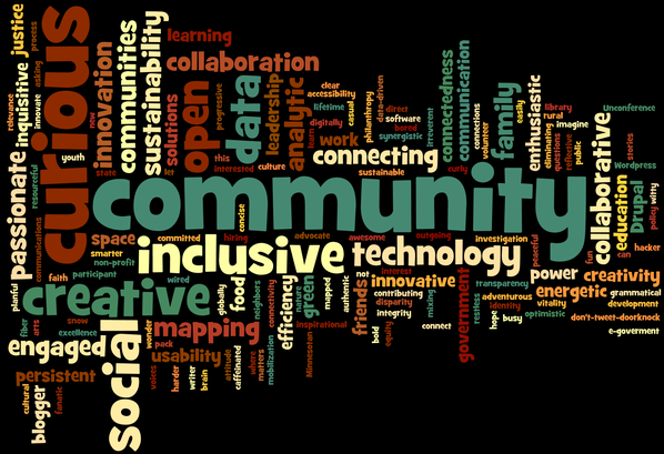 CityCampMN Word Cloud