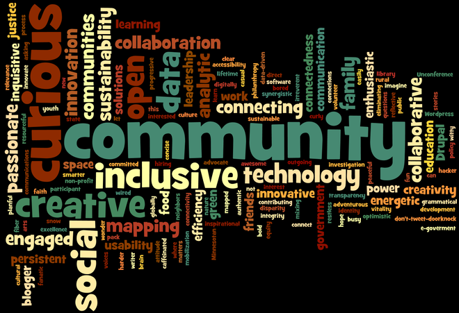 The posted image citycampmn2011wordle.png